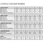 Ultimate Fullsuit 5/3mm Bzip Women