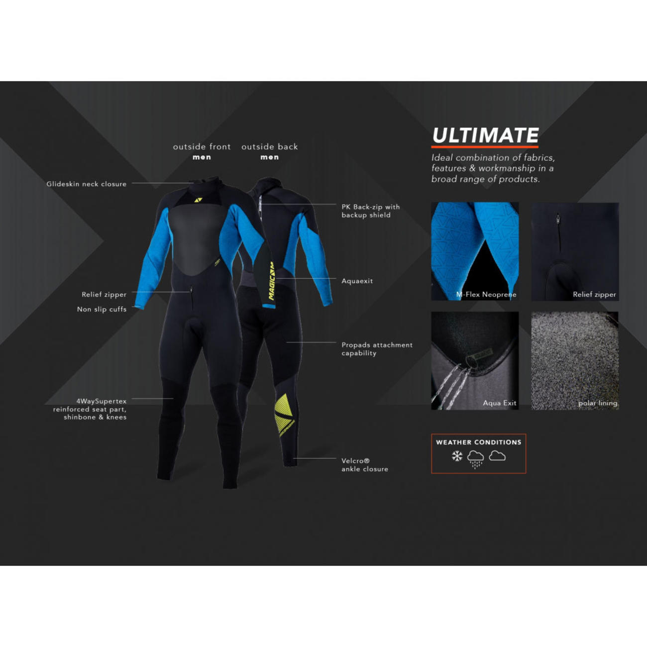 Ultimate Fullsuit 5/3mm Bzip バックジップ 前ファスナー付き