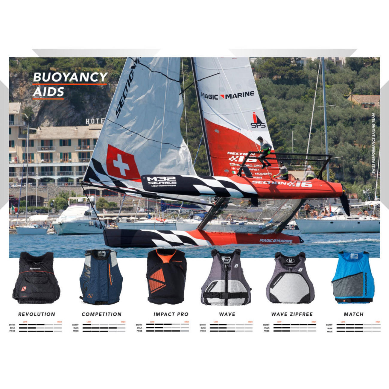 Wave Buoyancy Aid Fzip