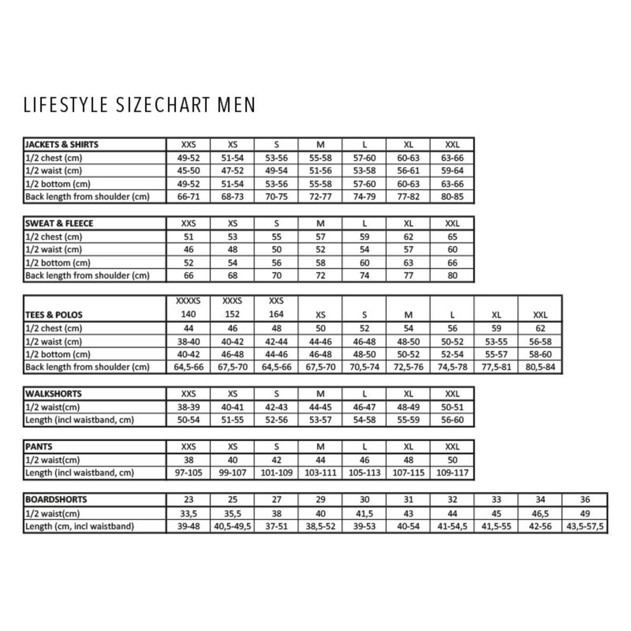 Avast Boardshort 21,5 | men & junior